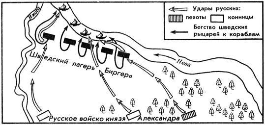 Невская битва. 1240 г. (стр.